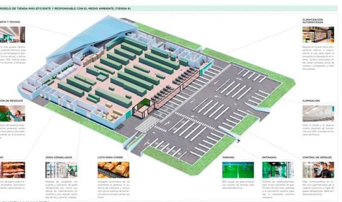 mercadona nuevo los arcos sevilla - Inauguración supermercado eficiente de Mercadona en Los Arcos (Sevilla)