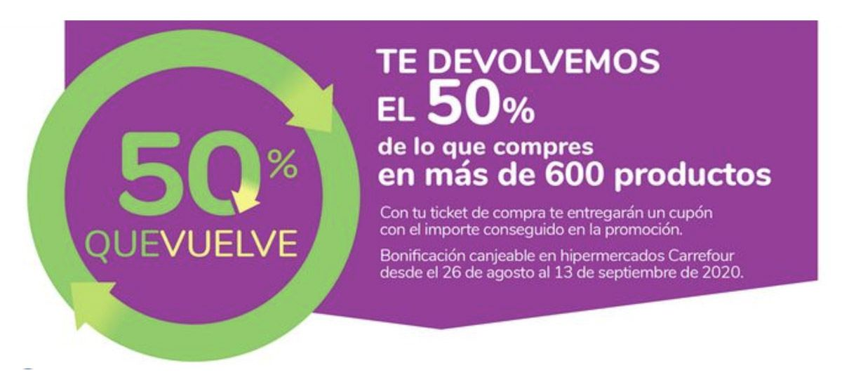 Carrefour te te devuelve el 50% de la compra